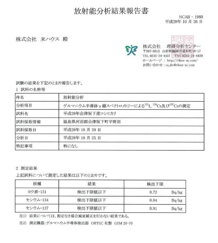 平成28年の放射能検査報告書